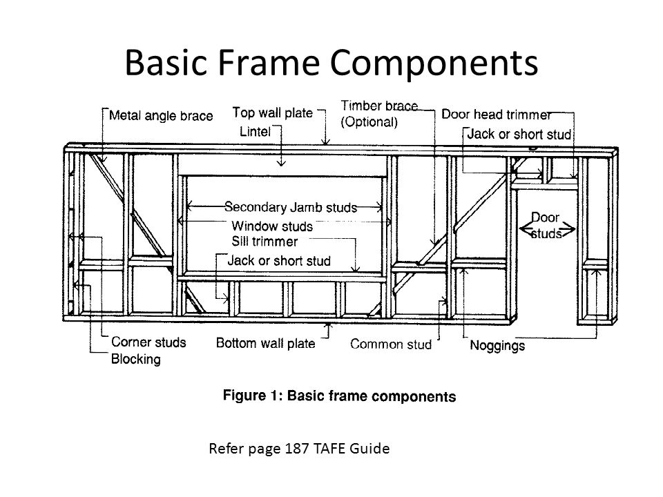 Construct Wall Framing - ppt video online download