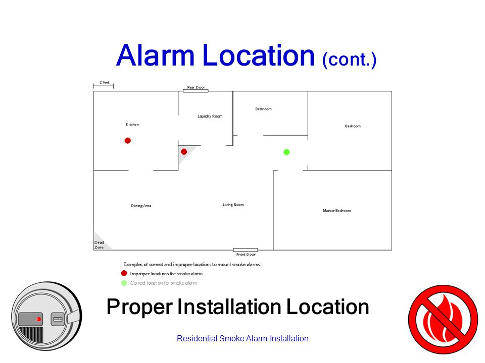 Residential smoke alarm installation ppt download - Smoke detector placement in bedroom ...