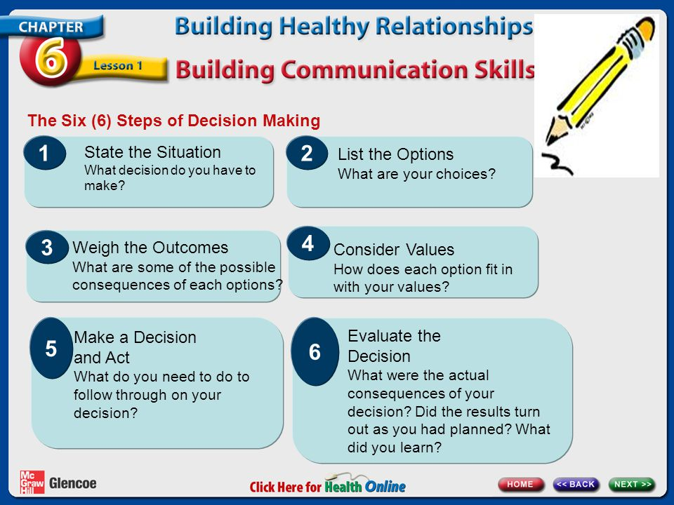 constructing your health decisions 15 constructing your health decisions technology has overcome the population and few people are aware of various health issues it has caused by simply sitting in an office behind a computer can cause problem from our backs and eyes to our balance.