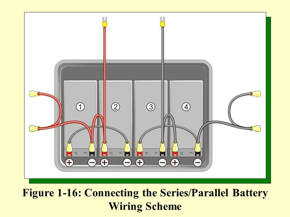 objectives 1 create correctly sized connectivity cabling ppt