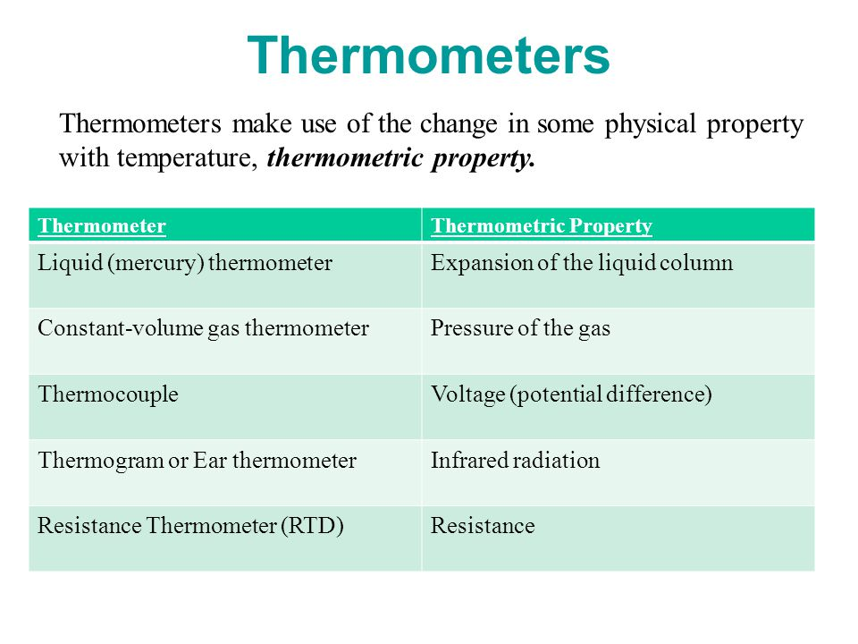 thermodynamics and electronic ear thermometer Are you looking for a quality, reliable, digital ear thermometer emp has a variety of tympanic/ear thermometers for you to choose from emp carries braun, american diagnostic corporation (adc), kendall healthcare, mabis and welch allyn ear thermometers to provide you with accurate results.