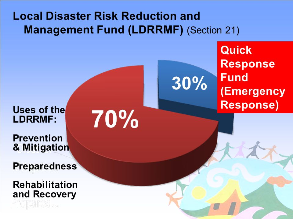 disaster risk reduction and management fund There has been an increase in funding to the natural disaster risk reduction fund disaster risk management in south asia: a national disaster risk.