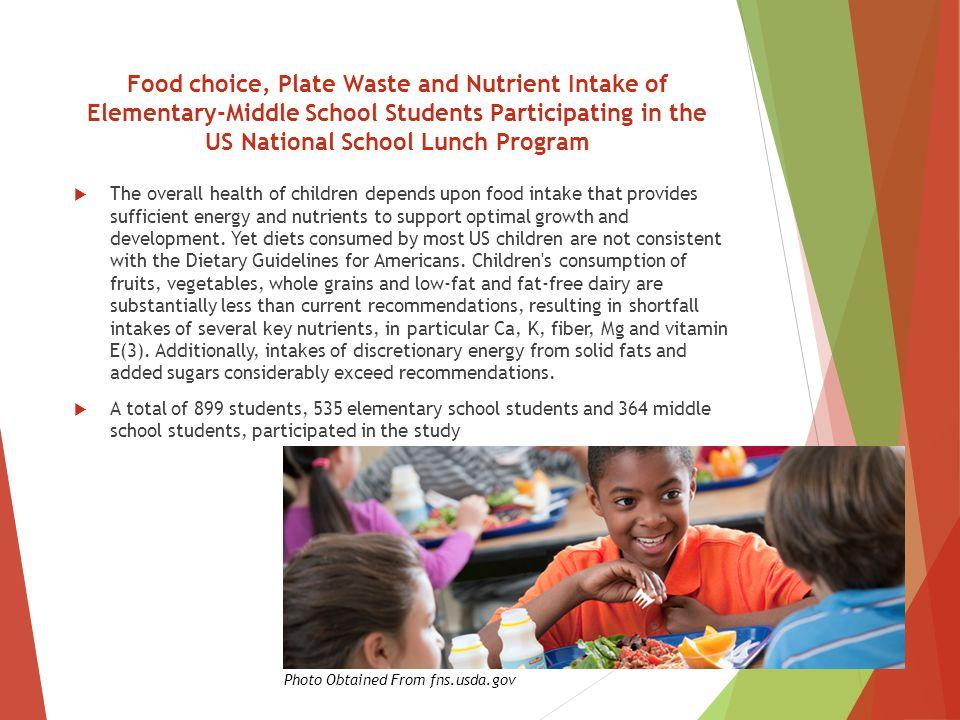 Plate Waste in School Nutrition Programs