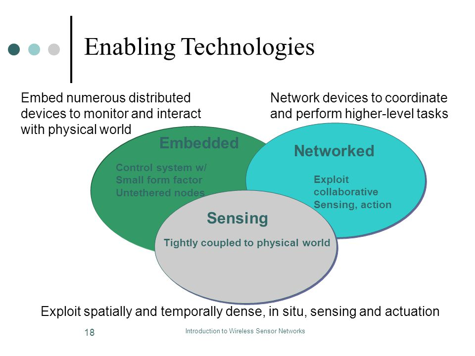 wireless and sensor networks pdf