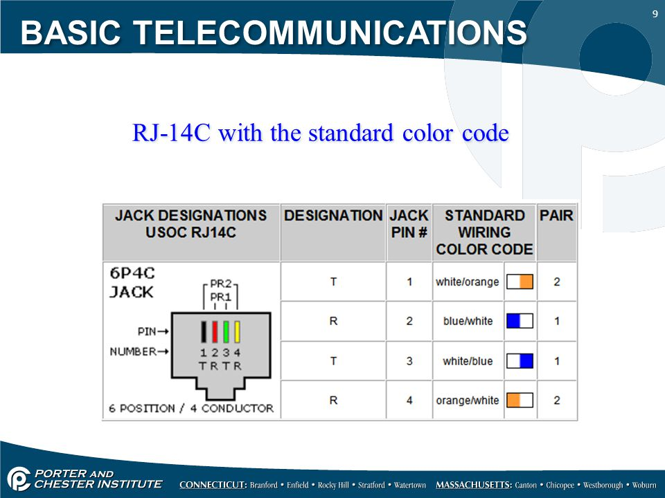BASIC TELECOMMUNICATIONS - ppt video online download