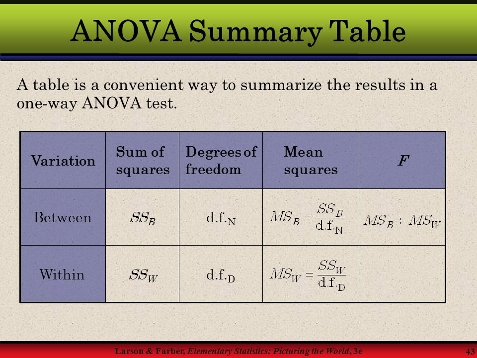Chi square tests and the f distribution ppt video online for 1 way anova table