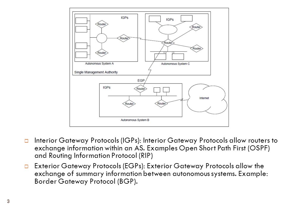 Routing Protocols Part I Ppt Video Online Download