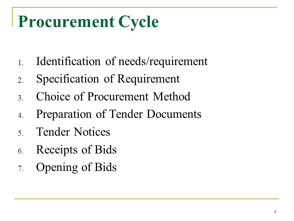 Procurement Cycle Identification of needs/requirement