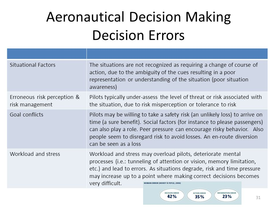 situational decision making This article addresses the need for teaching situational awareness and decision making to first responders.