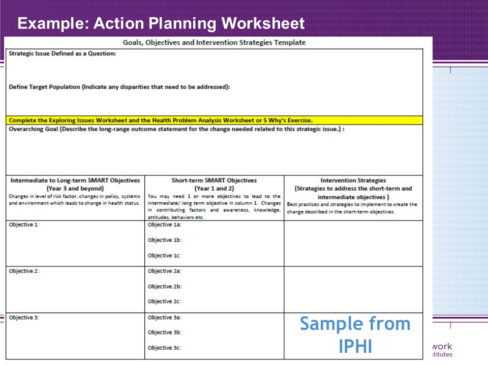 Beginning with the End in Mind Supporting the Development of – Action Plan Worksheet