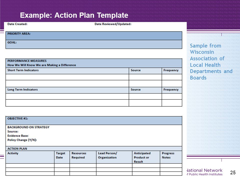 Beginning with the end in mind supporting the development for Accountable plan template
