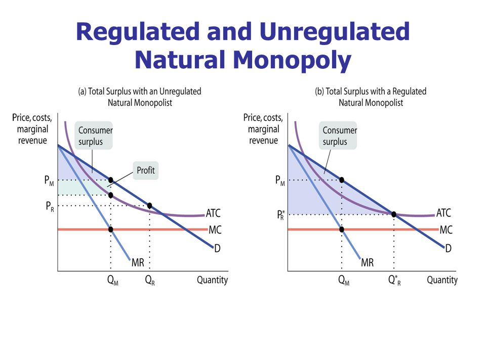 how can a natural monopoly be regulated A natural monopoly is a type of monopoly that exists due to the high fixed or start-up costs of conducting a business in a specific industry additionally, natural monopolies can arise in.