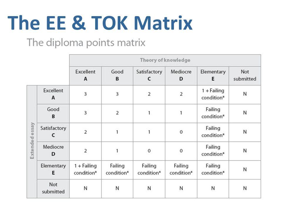 ee handbook ib Managebac is the leading software service for ib schools.