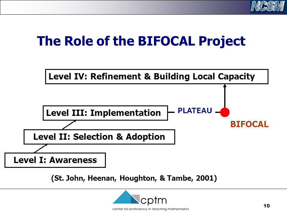 The Role of the BIFOCAL Project