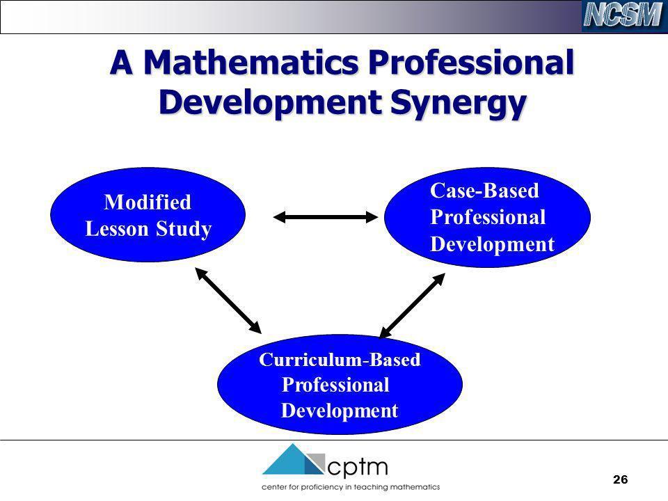 A Mathematics Professional Development Synergy