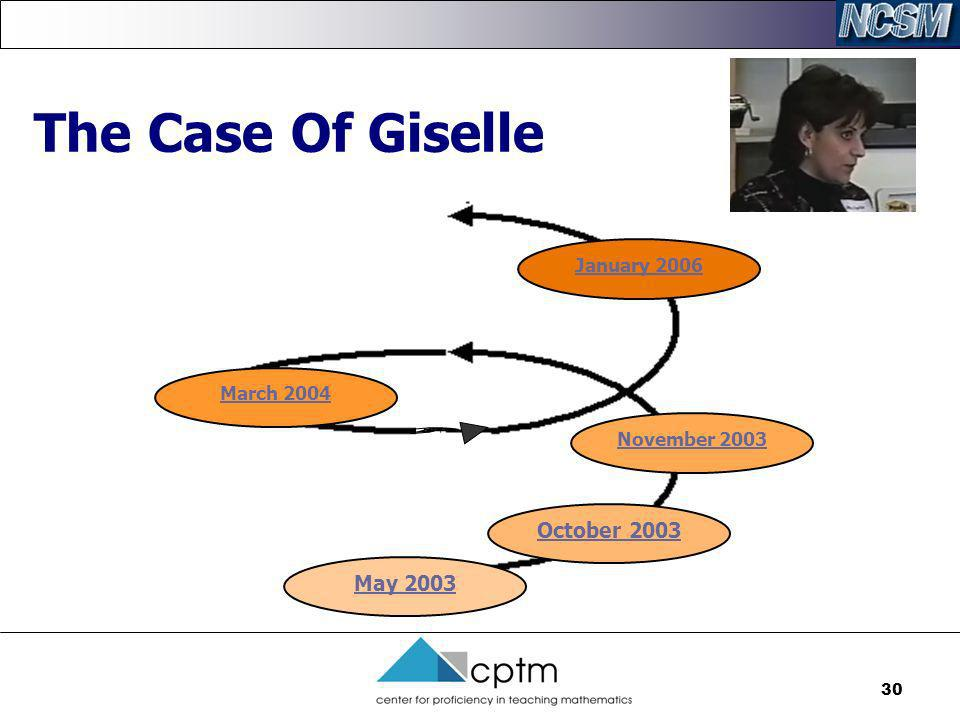 The Case Of Giselle October 2003 May 2003 January 2006 March 2004