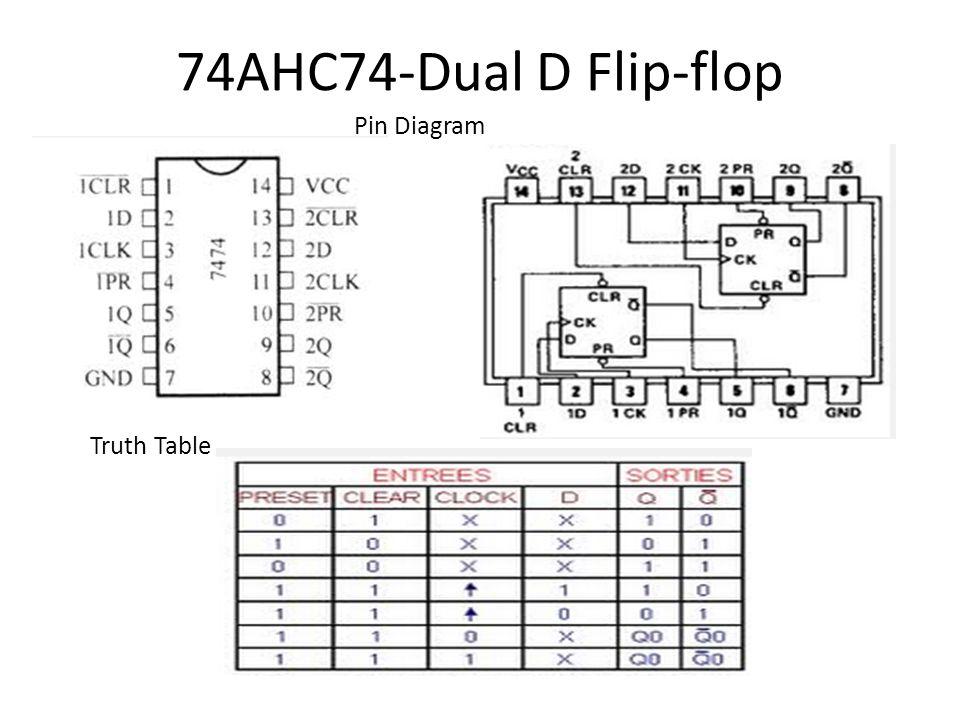 d flip flop circuit diagram and table