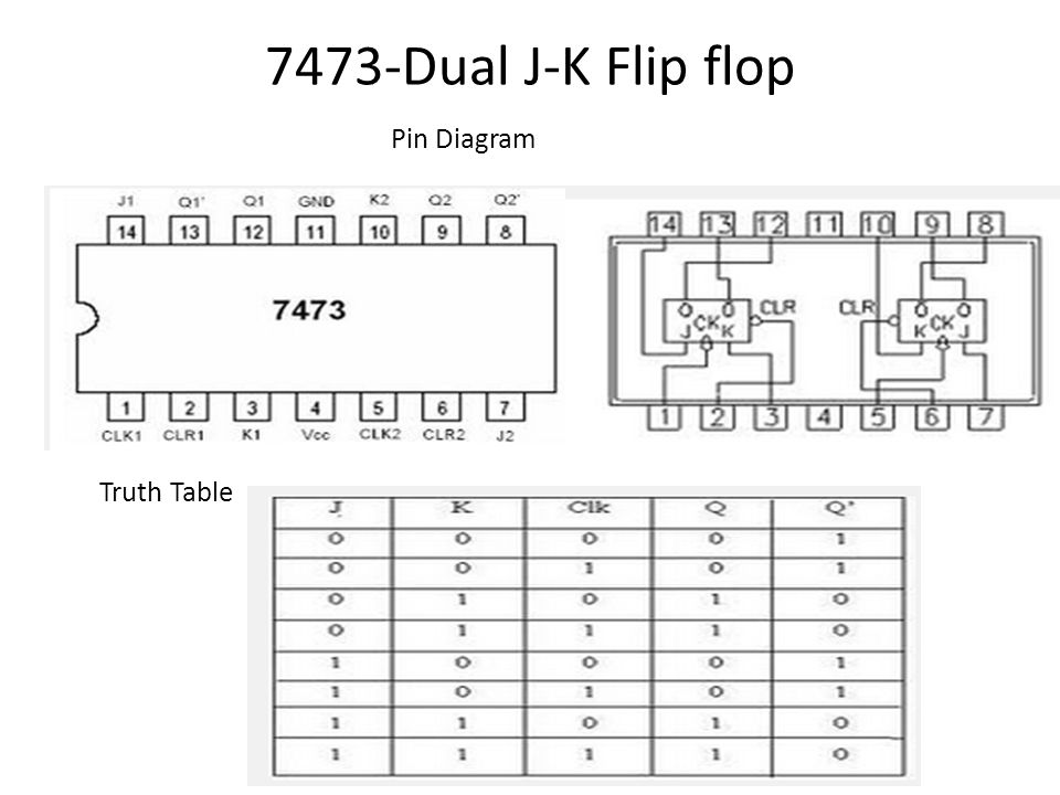 sequential circuits using ttl 74xx ics ppt video online. Black Bedroom Furniture Sets. Home Design Ideas