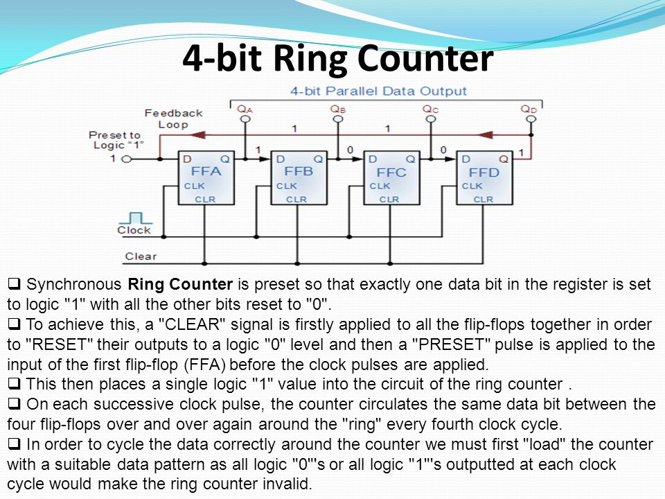 Ring Counter Logic Circuit