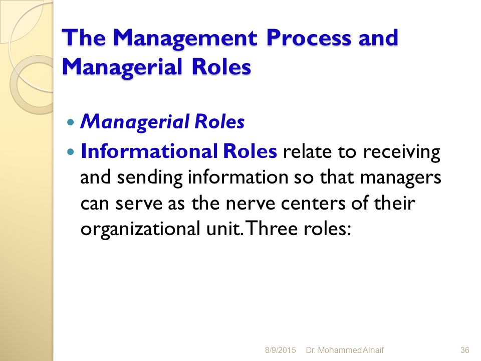 informational roles of the manager Manager role-henry mintzberg's management roles manager role-henry mintzberg's management roles the manager plays her informational roles.