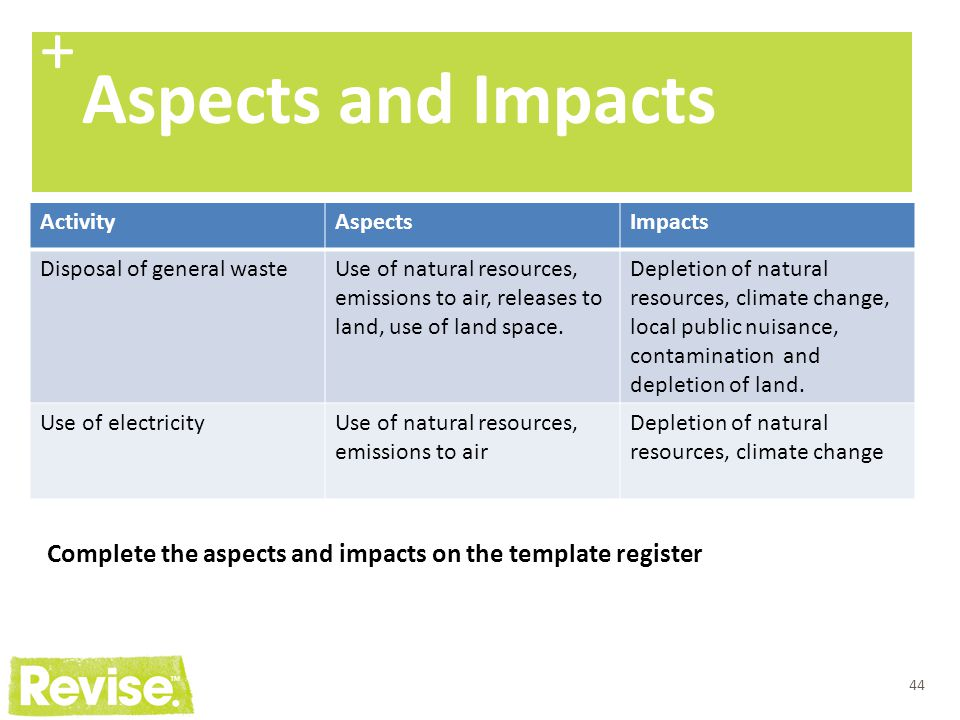Implementing environmental management systems ppt download for Environmental aspects register template