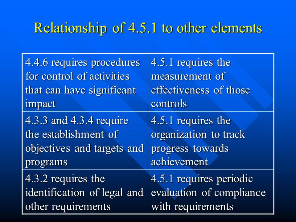 Relationship of 4.5.1 to other elements