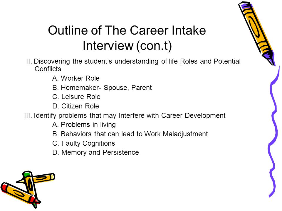 components of an intake interview Conducting a successful client interview requires 5 essential components to a successful client interview examples of rehab counseling intake interview.