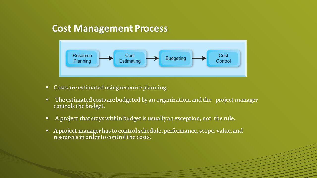 costing and budgeting