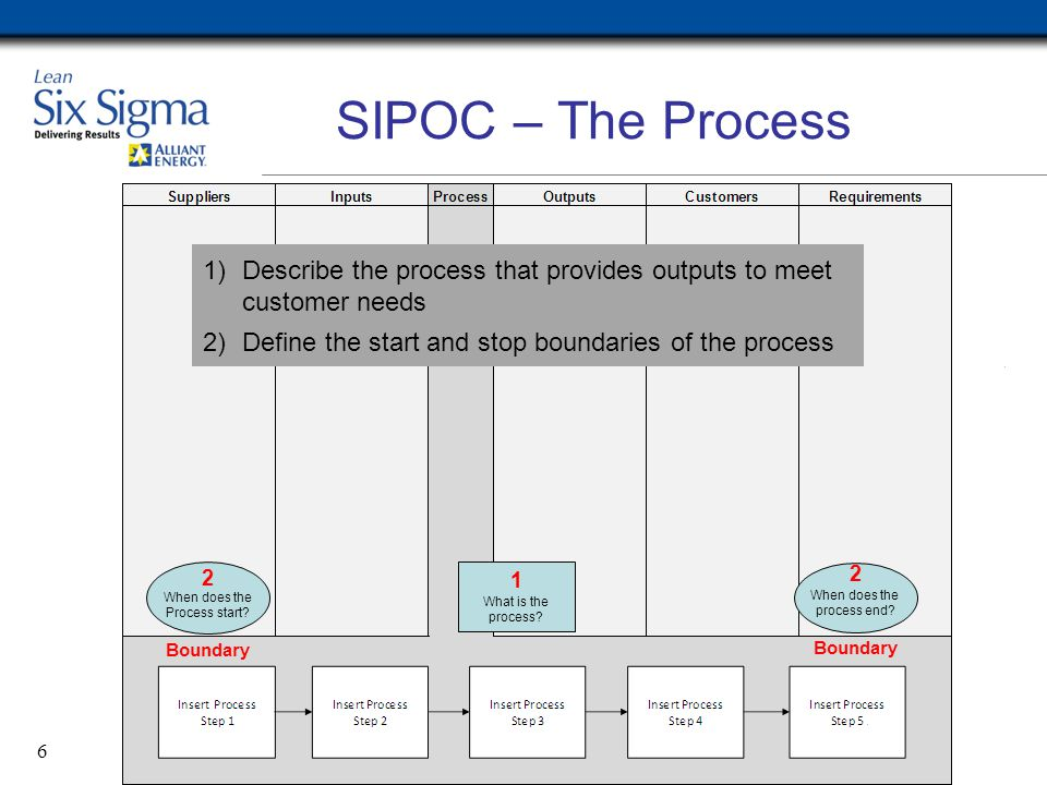 ct242 understand the process and experi Designing the process design process arthur w westerberg 1 2, eswaran subrahmanian 2, yoram reich 3, suresh konda 2 and the n-dim group2,4 abstract we suggest that designing design processes is an ill-posed problem which must be tackled with great care and in an.