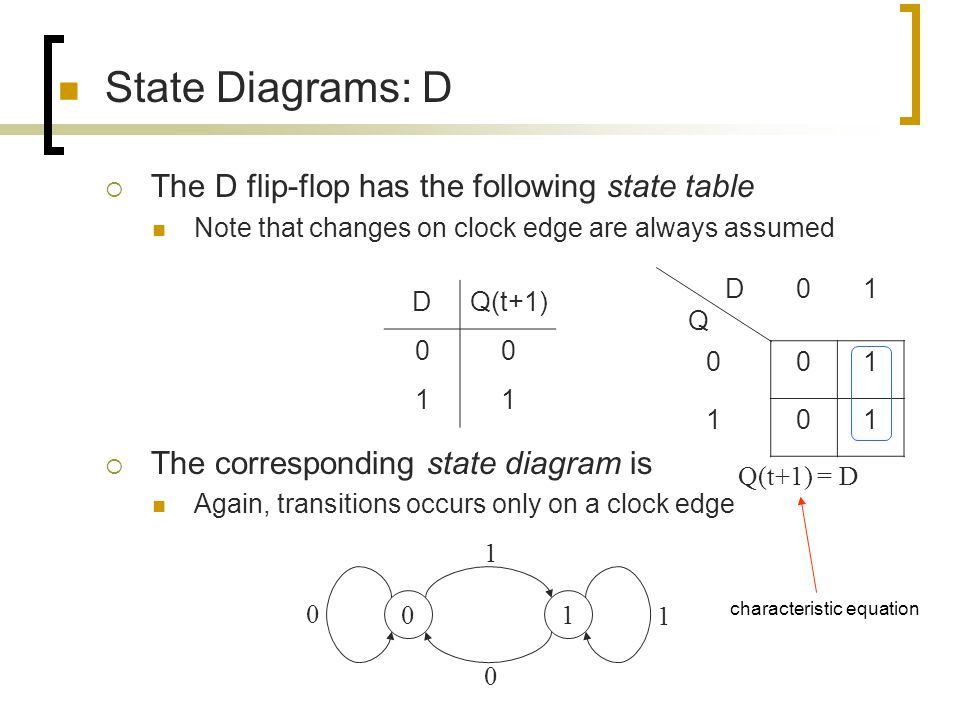 State Diagrams: D The D flip-flop has the following state table