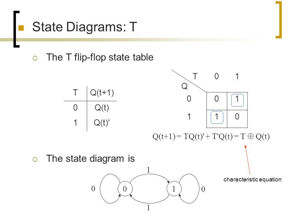 State Diagrams: T The T flip-flop state table The state diagram is T Q