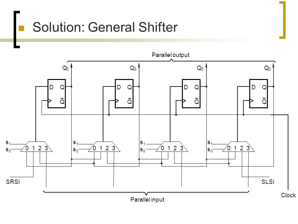 Solution: General Shifter