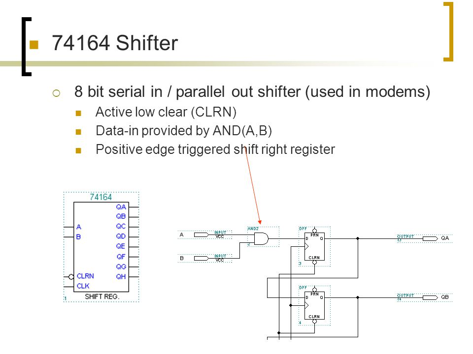 74164 Shifter 8 bit serial in / parallel out shifter (used in modems)