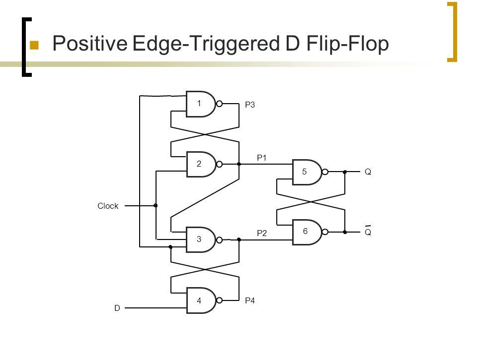 "positive edge triggered master slave d flip flop timing diagram d type flip flop circuit diagram a state element ""zoo"". - ppt download #4"