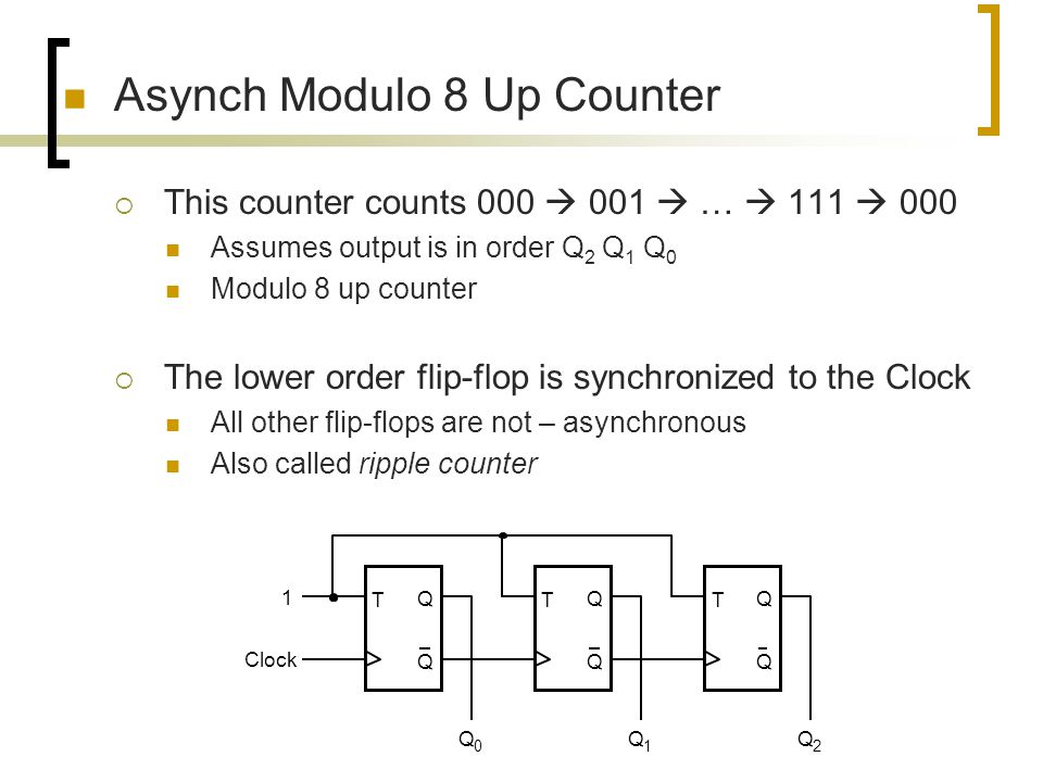 Asynch Modulo 8 Up Counter