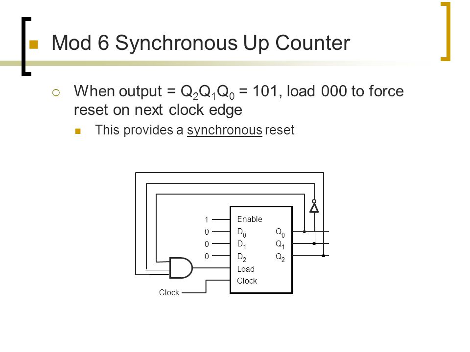 Mod 6 Synchronous Up Counter