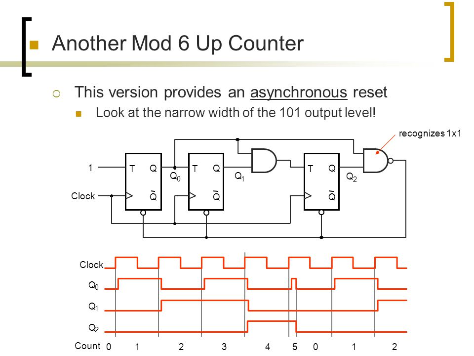 Another Mod 6 Up Counter This version provides an asynchronous reset