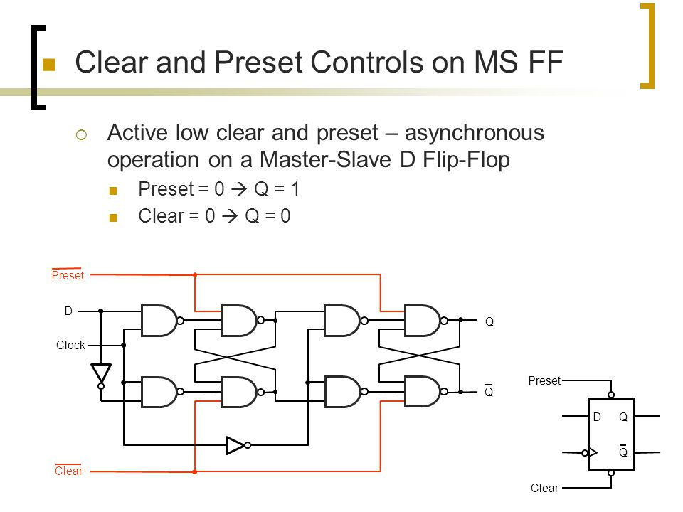 Clear and Preset Controls on MS FF