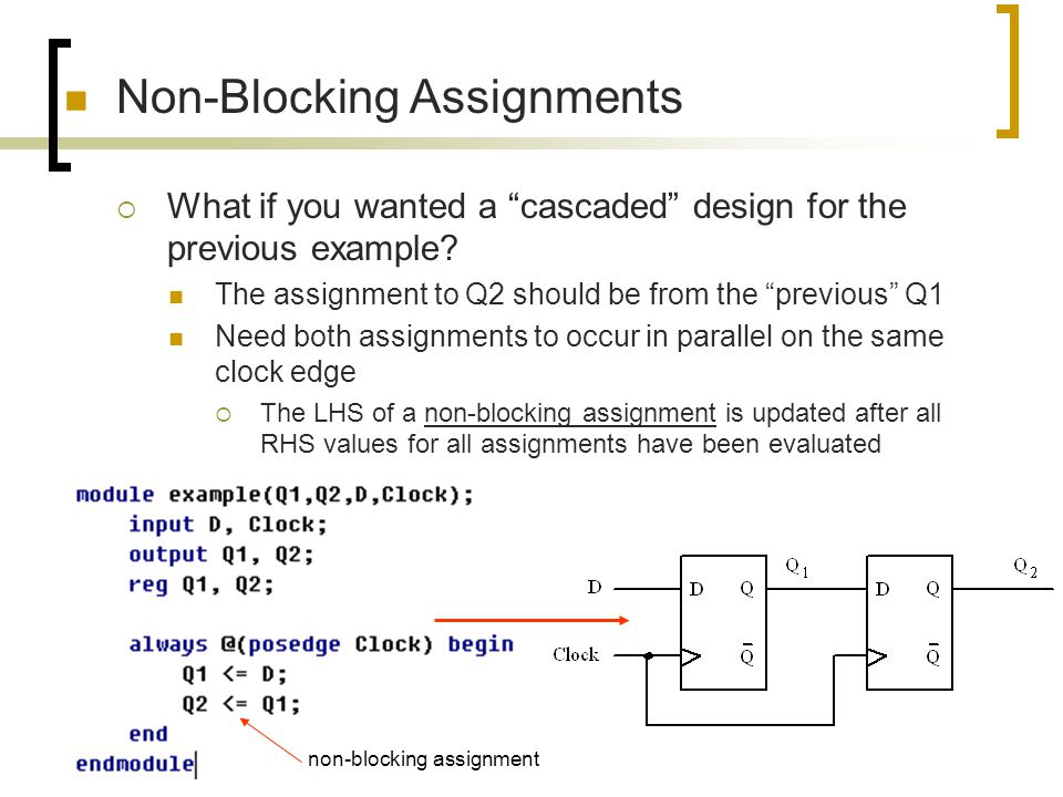 Non-Blocking Assignments