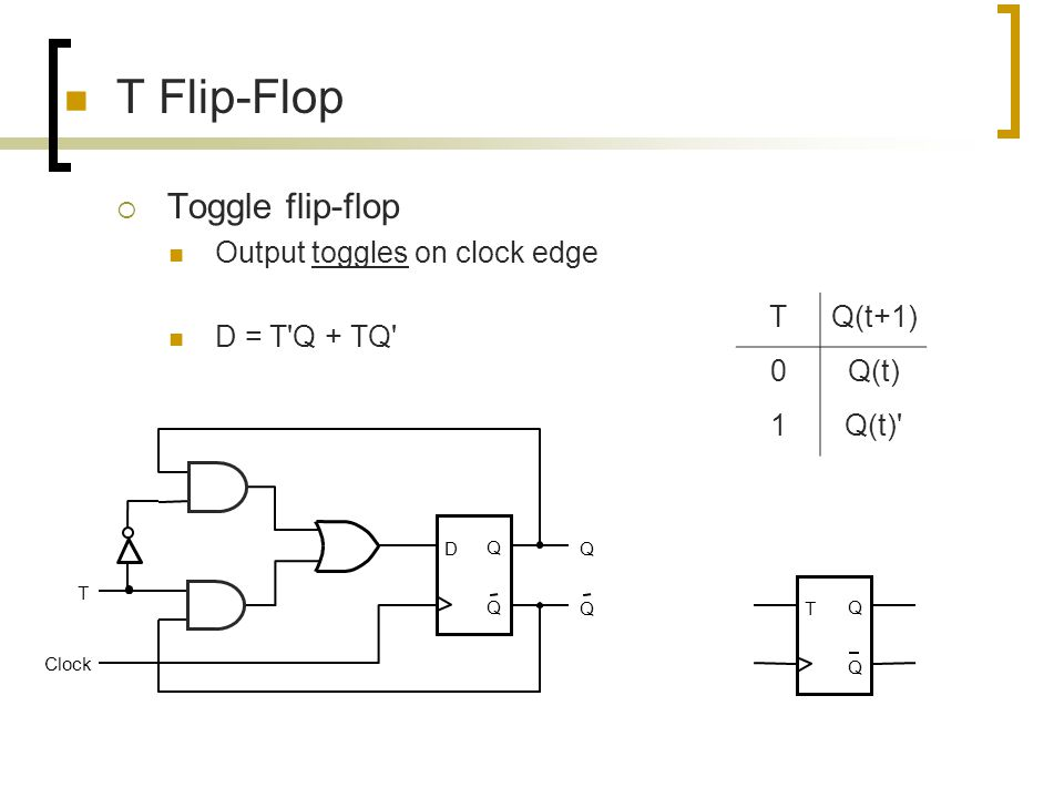T Flip-Flop Toggle flip-flop Output toggles on clock edge