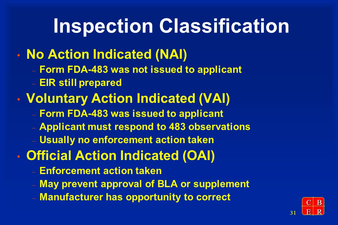 CBER Pre License And Pre Approval Inspections