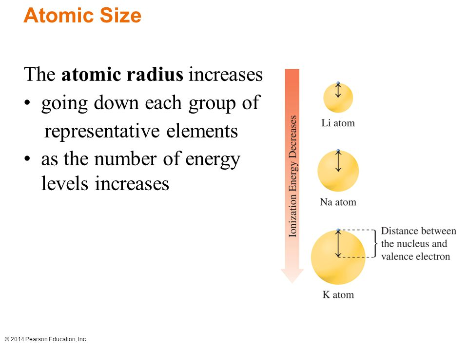 Chapter 5 electronic structure and periodic trends ppt video 12 atomic size the atomic radius increases going down each group urtaz Choice Image