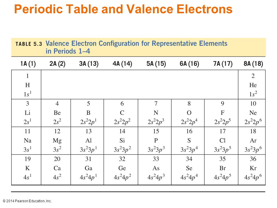 Example Of Element 3 3 1