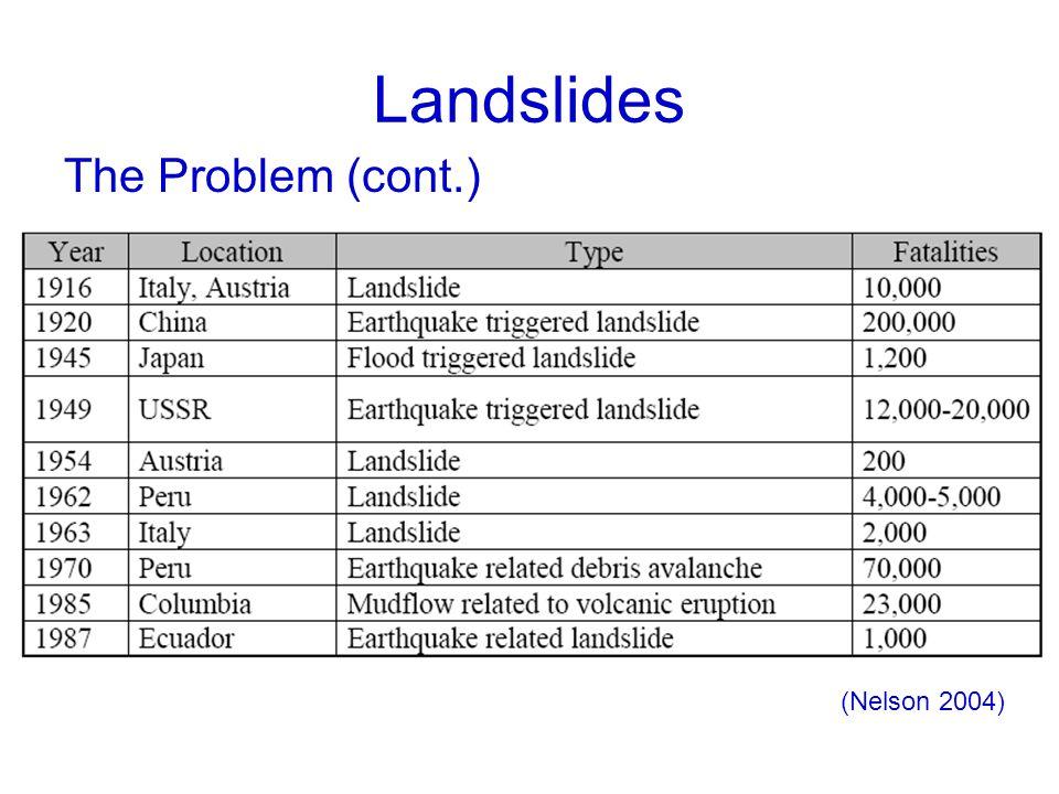 landslide problem Landslides questions including a state where landslides are common and can an earthquake cause a landslide go  how do you solve the landslide problem.