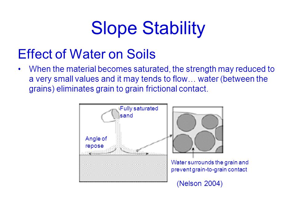 angle of repose of soil pdf
