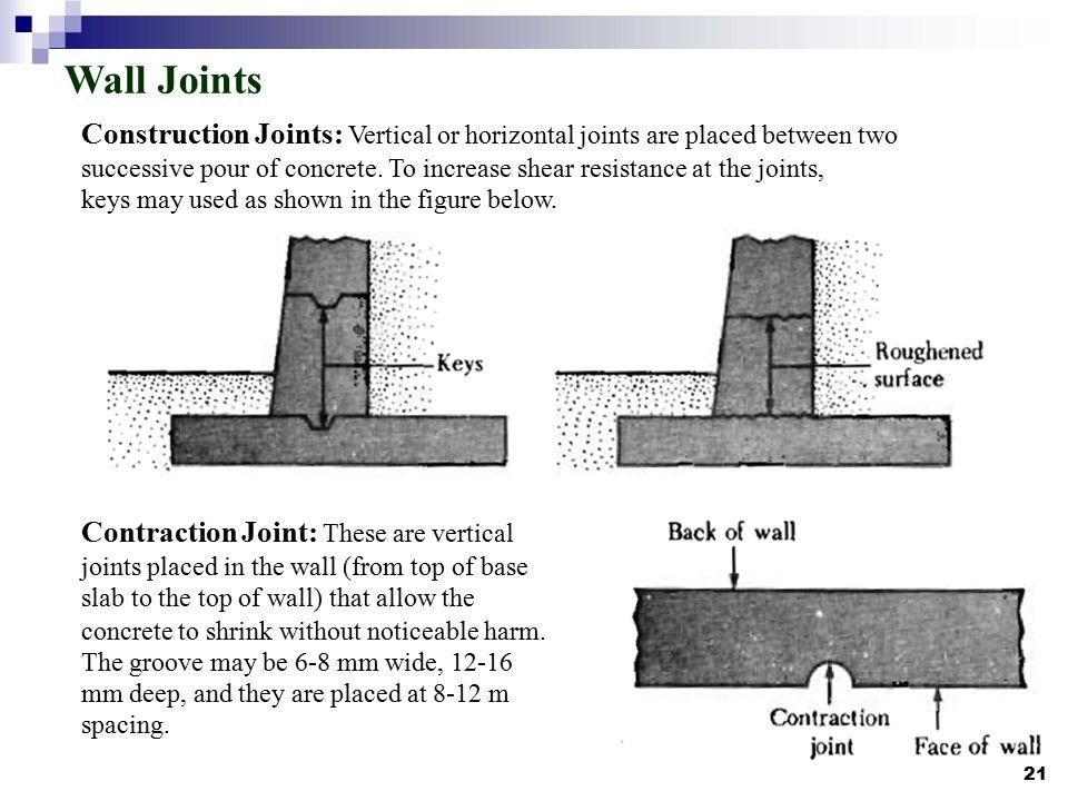 Vertical Joint Construction : Retaining wall design sil mekanika tanah dr ir