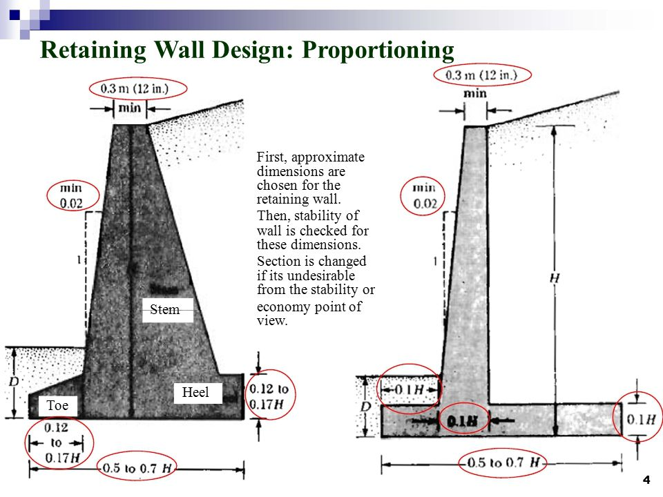 retaining wall design proportioning - Design Retaining Wall