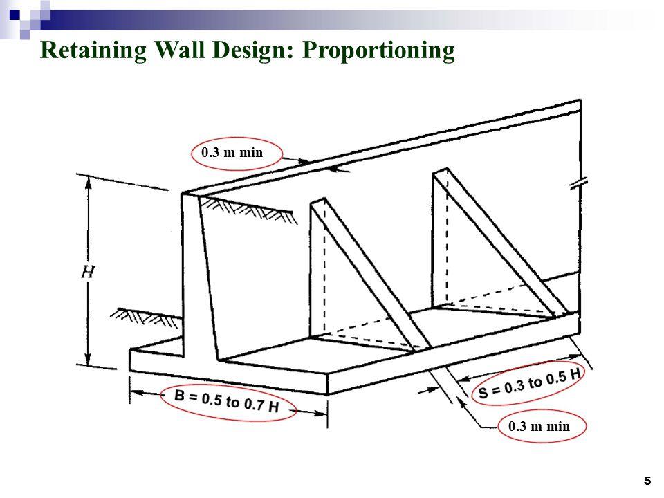 Retaining Wall Design Sil 211 Mekanika Tanah Dr. Ir. Erizal, Magr