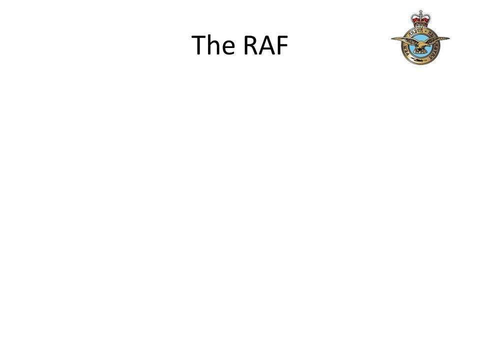 Raf Powerpoint Template – brettfranklin.co