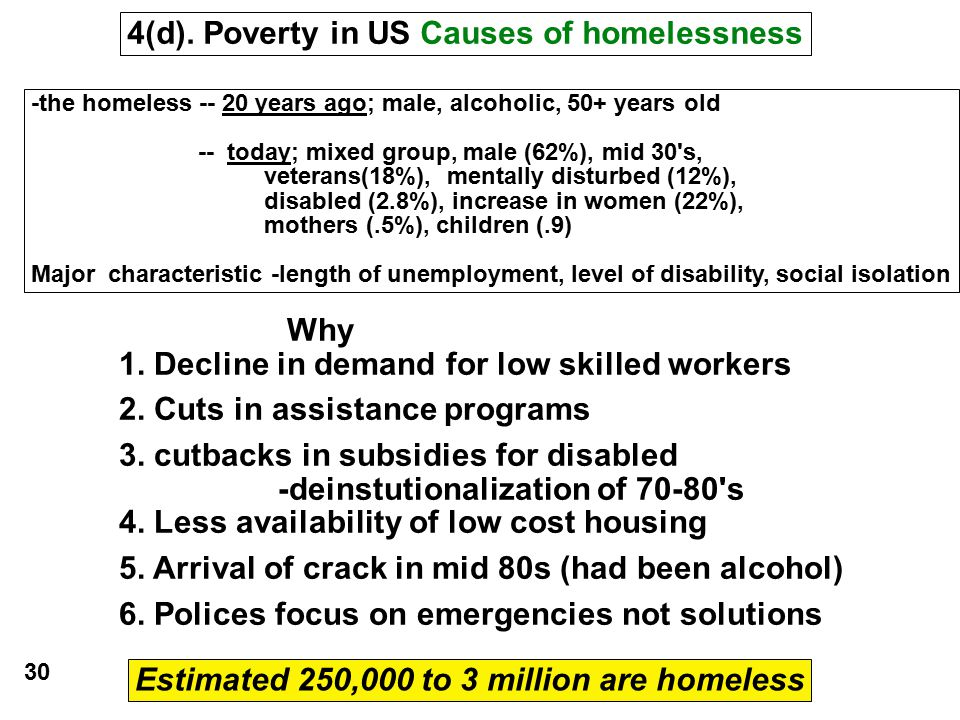 The main causes of the poverty and homelessness in the world